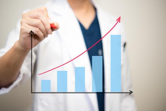 病院など医療機関の経営改善に取り組む前に。課題と戦略について。